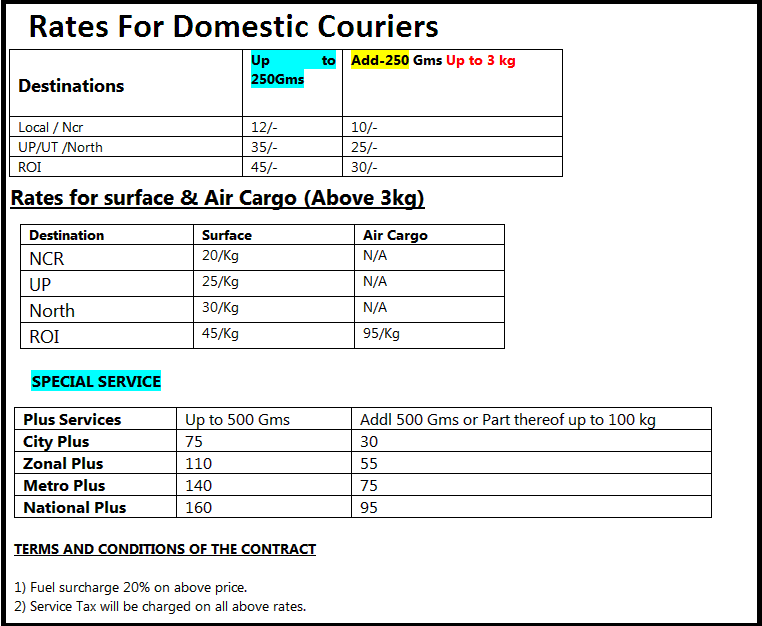 courier bill format in excel